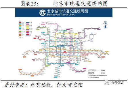 北京人口控制_为什么北京控制人口总会失败
