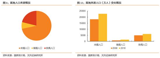 2019各国人口_2019第六届中国北京国际烧烤展览会暨烧烤设备、食材、用品及连