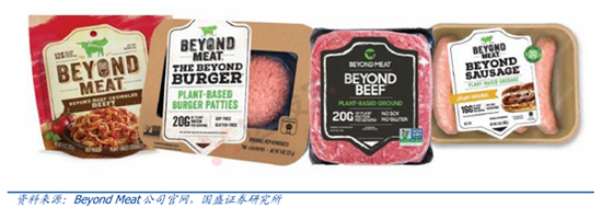 Beyond Meat主要产品