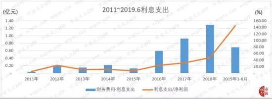 日月城娱乐登录 - 两亿中国学生熟悉的IP拍成电影,专家:不洒狗血反套路