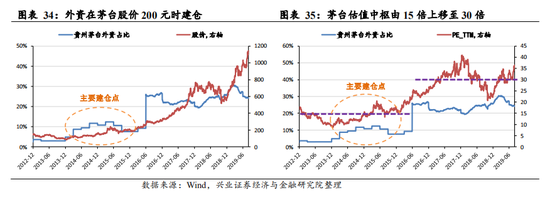 「首存25送36」李扬:普惠金融强调的是普及 而不是优惠