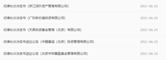 震惊基金圈:昔日私募冠军罗伟广的广东新价值被取消会员资格 曾年赚192.57%