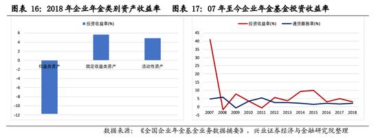 皇冠用户,2019年9月河南省铁矿石产量及增长情况分析