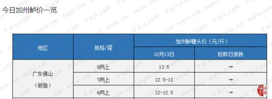 通宝游戏平台 记者:亚足联试点举办女足俱乐部亚锦赛,苏宁将参赛