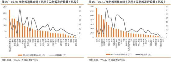 韩国赌场指定开户,苹果业绩超预期!股价盘后大涨 华尔街投行这么看