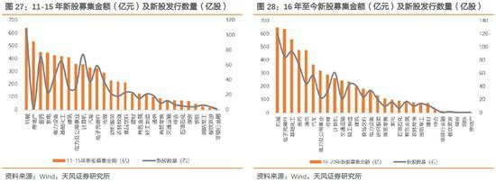 淘宝怎么买世界杯 - 福日电子:孙公司拟6.62亿元投建通讯终端智能制造项目