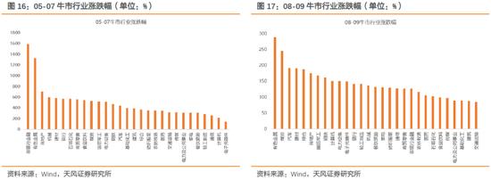 万博体育客户端登录_快讯:有色金属午后持续走高 西部矿业等多股涨停