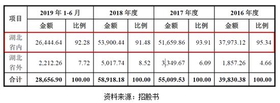 免费申请彩金88元|日清食品跌逾2% 遭大和降评级至跑赢大市
