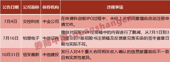 沙龙客户端_康师傅:集团股东应占溢利为24.63亿元 同比增35.42%