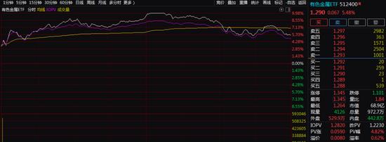 A股基金抱团股市值蒸发1万亿:尾盘释放重磅信号 踩踏风险几何?
