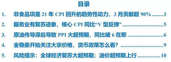 """花长春点评2021年3月通胀数据:""""滞后""""原油助推PPI破6,CPI通胀风险在年底"""
