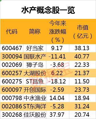 hk百采网首页-先导智能:发行10亿元可转债,确定性受益全球电动化