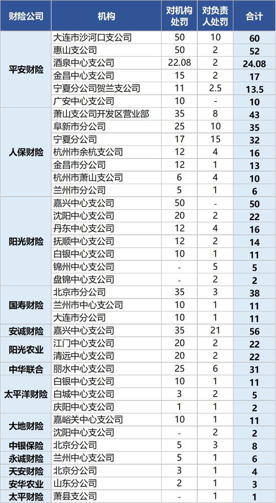 「中国足球投注比例」山西人可以坐着高铁直达桂林了