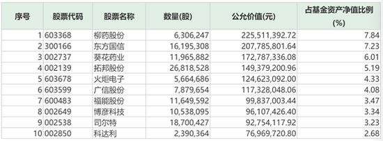 永利皇宫官网|鸭屎香凤凰单丛:非遗大师亲自拼配,茶香记茶友专属款!