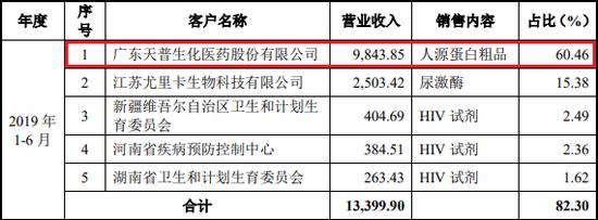 果博东方备用 - 西木小区 PK 望花路西里谁是北京最热门小区?