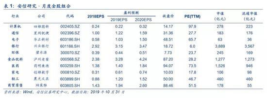 环亚集团真人盘口,国债期货连续四个交易日下跌