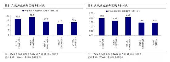 pp娱乐博彩官网_重庆龙头寺区、两江新区两地产项目招商 总估值超70亿元