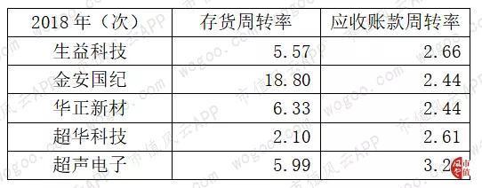 金沙首存送彩金100%|2019安徽省网商大会在滁州召开