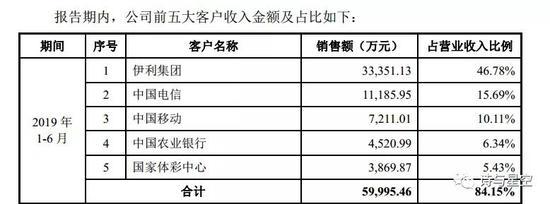 「博彩彩金免费网」这件保命装备,中国只有 1% 家庭使用