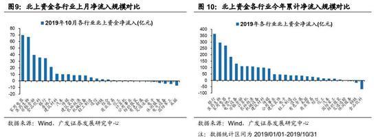 乐天堂认证官网 - 游北江赏峰林 英德国庆假期7天吸金近9亿