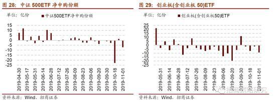大乐透推荐号彩经网,商务预报:10月14日至20日成品油价格连续下降