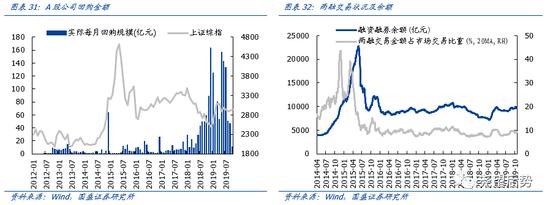 乐福娱乐lf168-美元升值致海外融资汇兑损失 部分公司偿债压力增加