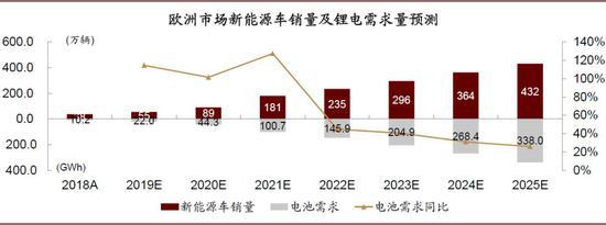 ag百科,中国集成电路市场占全球近六成 5G将带来更多机会