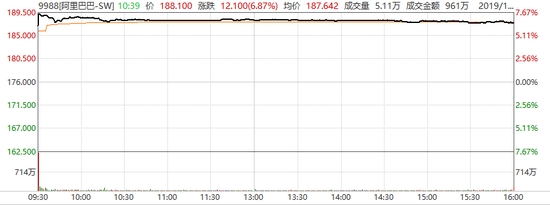 0_10_红叶论坛 银河乐活优萃混合基金最新净值涨幅达2.41%