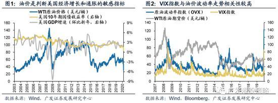 广发:市场调整是否结束?港股中长期配置价值凸显