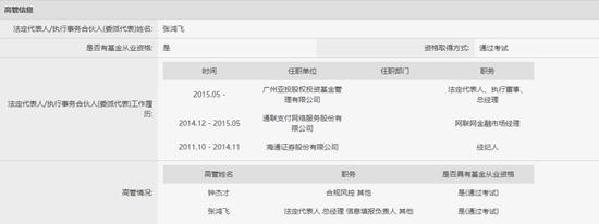 广东证监局开出2019年第一张罚单 广州亚投7项违规