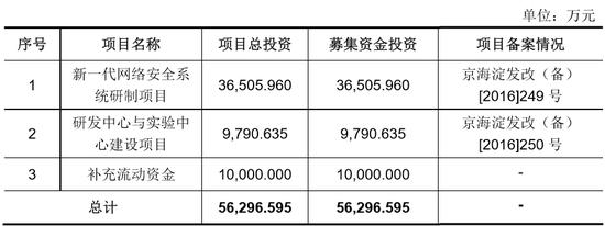 锦鸡实业子公司曾被判赔偿环境修复费4100万IPO过了