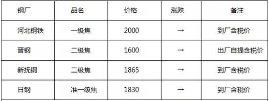 「最近地址24小时失效」中央政治局审议的新规 意义重大