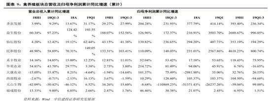 博彩类的seo如何优化 - 早报|李彦宏辞任中国联通董事;小米公布股票代码,1810