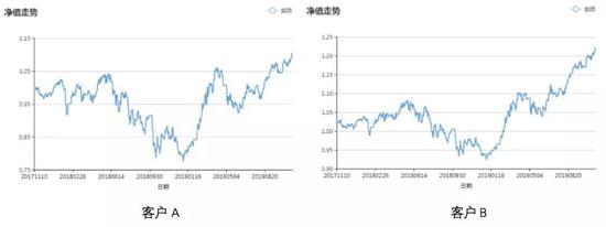 哪个app充值送彩金,哈尔滨:278户科技型企业获政策红包加大研发投入