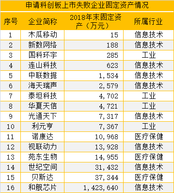 鸿博时尚宾馆·零售之王招行股价连续大跌 信用卡危机现征兆?