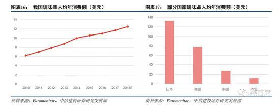 澳门2568com|姚景源:中国房地产处于由数量向质量转型阶段