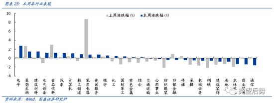 亦博官网中国官网-桥水联席CIO:经济预期比市场和决策者的预测更加悲观