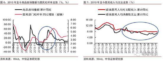拉菲平台25000·中国兴业控股订立融资租赁