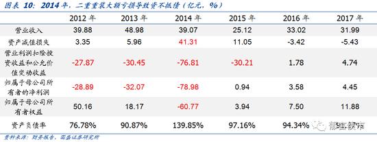 优惠博彩信息平台-国际油价大幅上涨