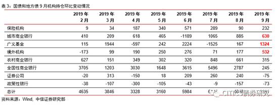 葡京彩票官网怎么注册|世行发布营商环境报告 中国上升15位