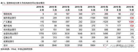 88nmcc - 122亿消失,北京银行