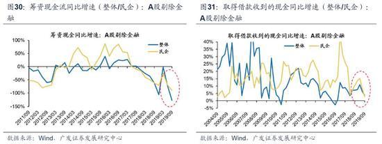 香港十大三级片 - 避险买盘略显无力 黄金价格开跌走势