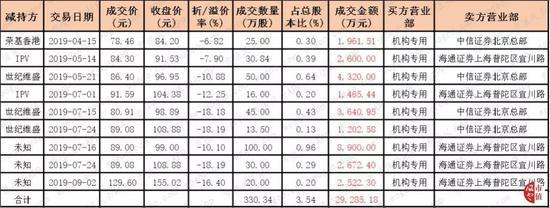 威廉希尔彩票套利可以玩吗 刘强东案件如果认定,京东新掌门人将是他