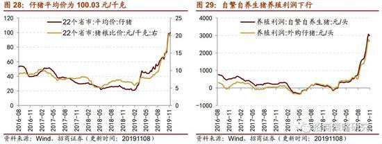 「读书博彩」2017年7月12日生猪价格行情表 猪价震荡调整,白条猪价格无好转