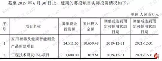 2019时时彩平台总代理-六六投诉中国电信存霸王条款 中国电信:已进行沟通并解决了问题