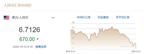 人民币汇率大涨 央行出招释放什么信号?