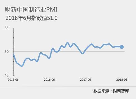英文报道Manufacturing Expansion Holds Steady, Caixin PMI Shows