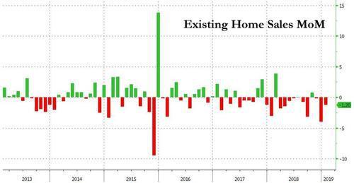 成屋签约销售数据更差,跌落势头更猛: