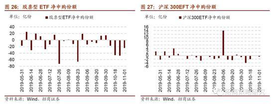 betway必威平台开户 - 滨江集团的春节福利刷屏了!放假19天还发旅游津贴,老员工能拿6万多
