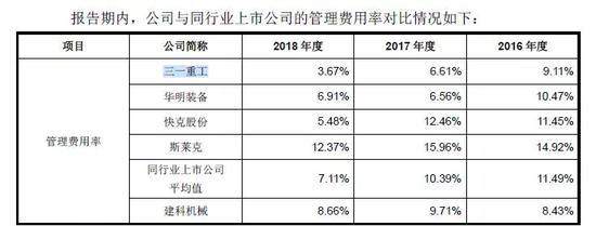 「韩国三级片演员」车险业务受挫 安心保险计划裁员5%